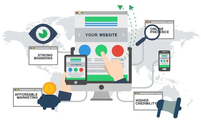 Website an important part of the business or other purposes: